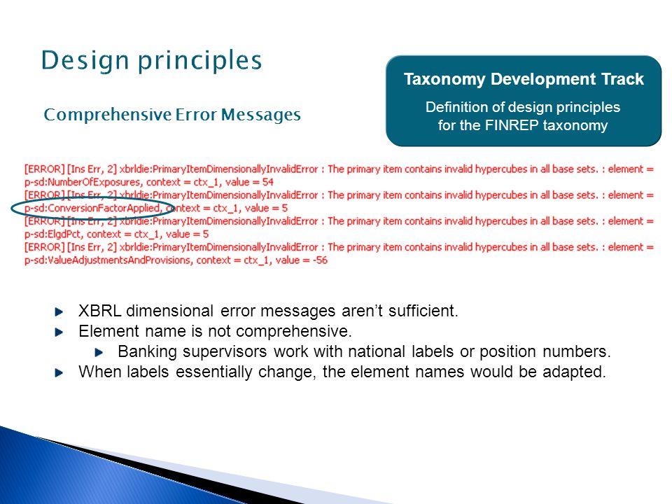 Taxonomy Development Track