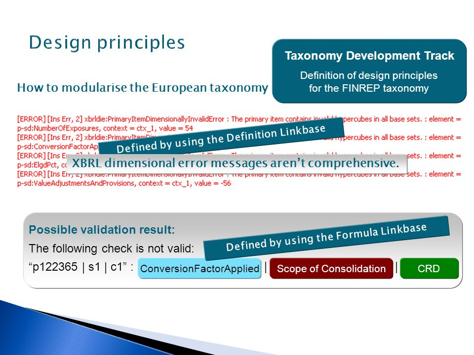 Taxonomy Development Track Defined by using the Definition Linkbase