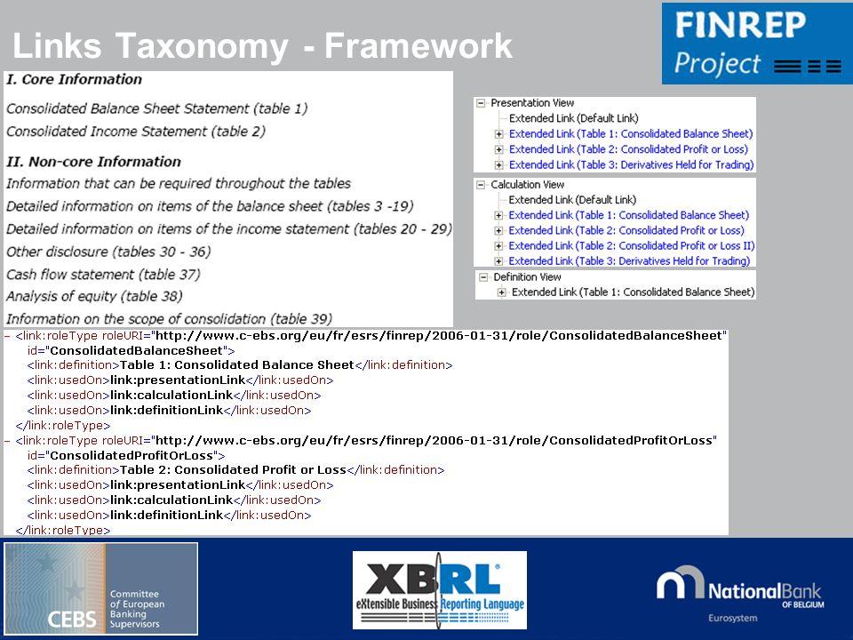 Links Taxonomy - Framework