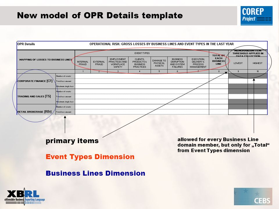 New model of OPR Details template