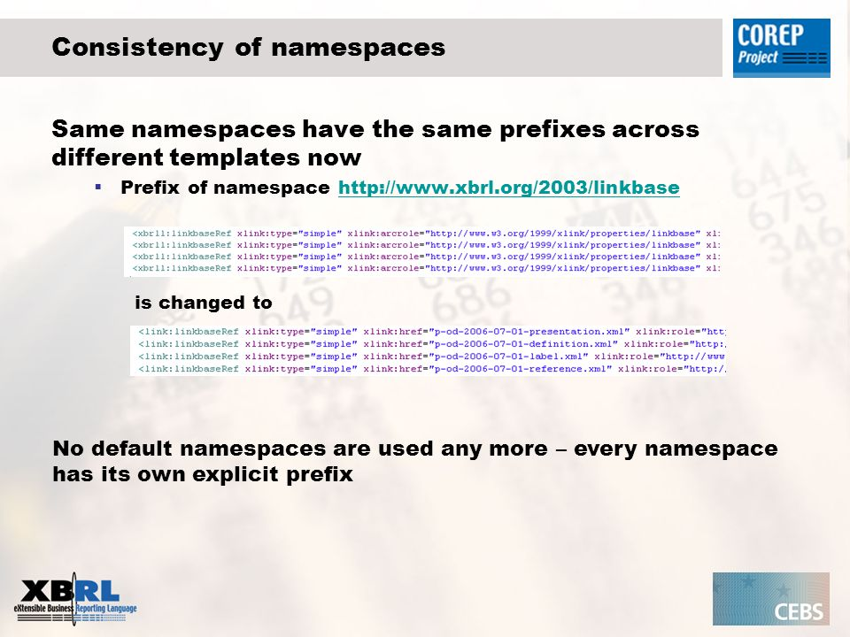 Consistency of namespaces