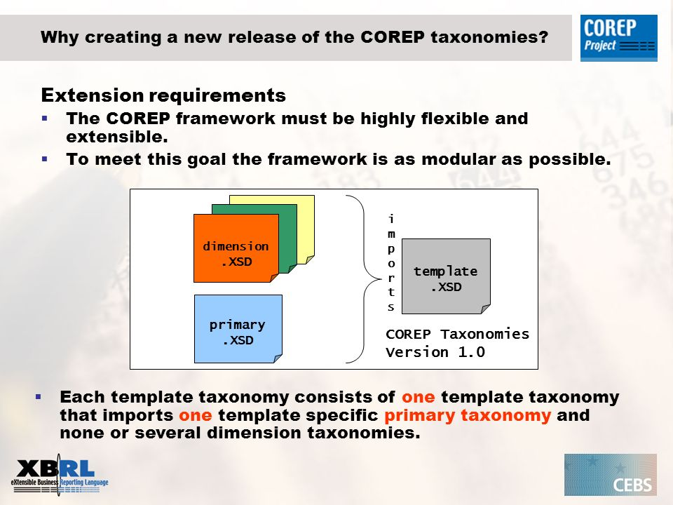 Why creating a new release of the COREP taxonomies