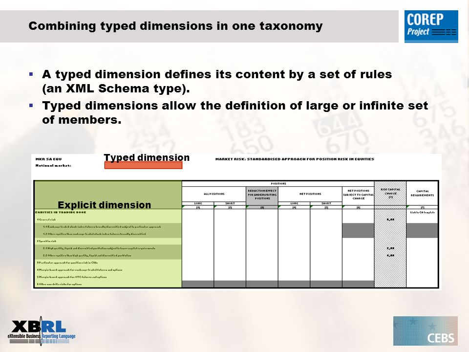Combining typed dimensions in one taxonomy