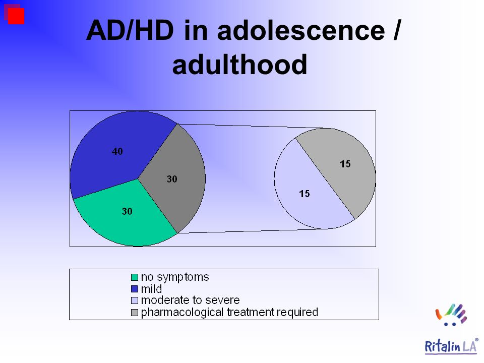 AD/HD in adolescence / adulthood