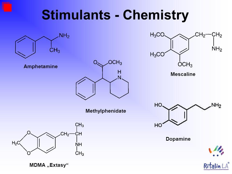 Stimulants - Chemistry