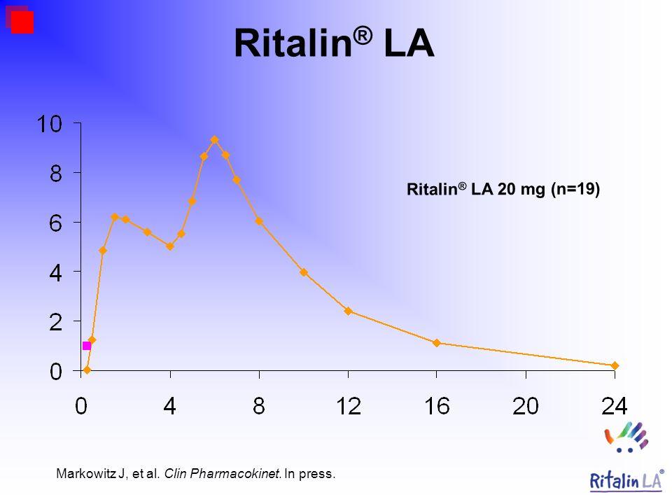 Ritalin® LA Ritalin® LA 20 mg (n=19)