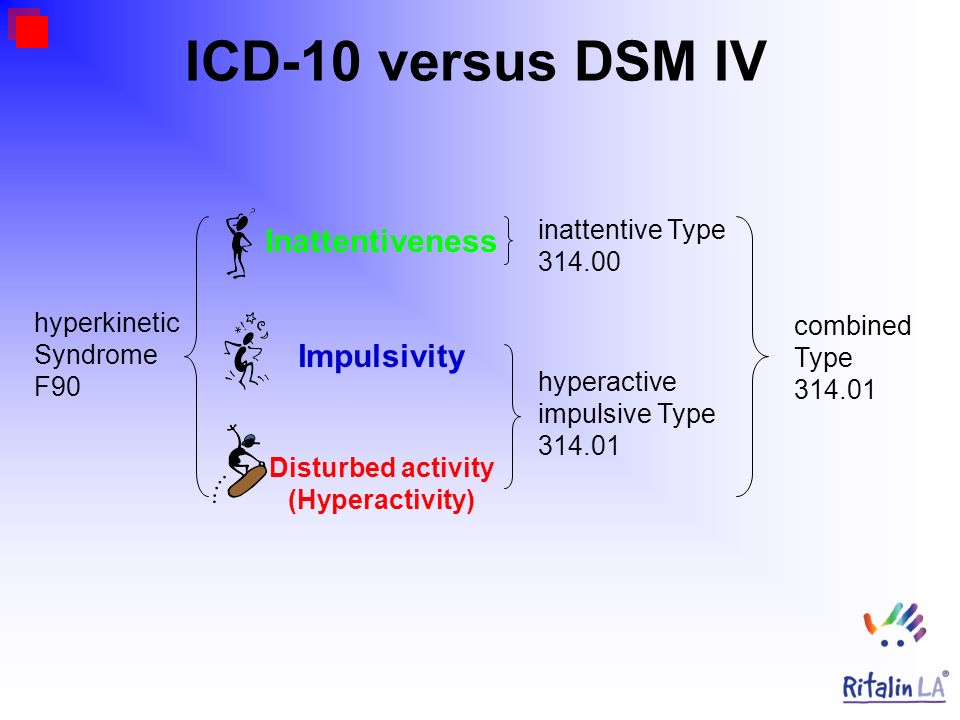 ICD-10 versus DSM IV Inattentiveness Impulsivity inattentive Type