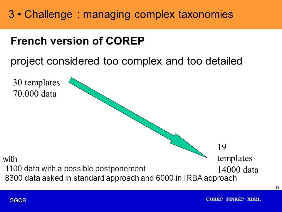 3 • Challenge : managing complex taxonomies