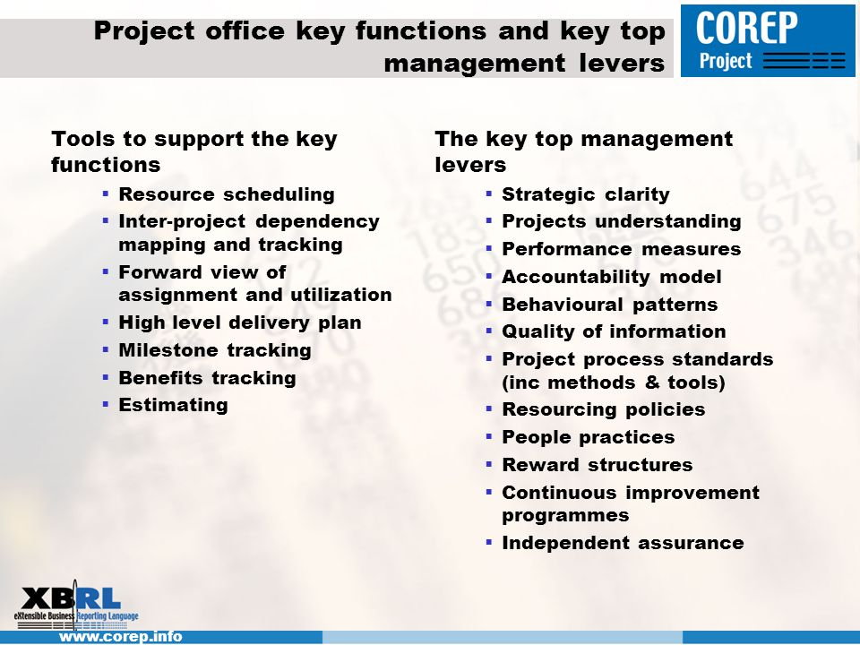 Project office key functions and key top management levers