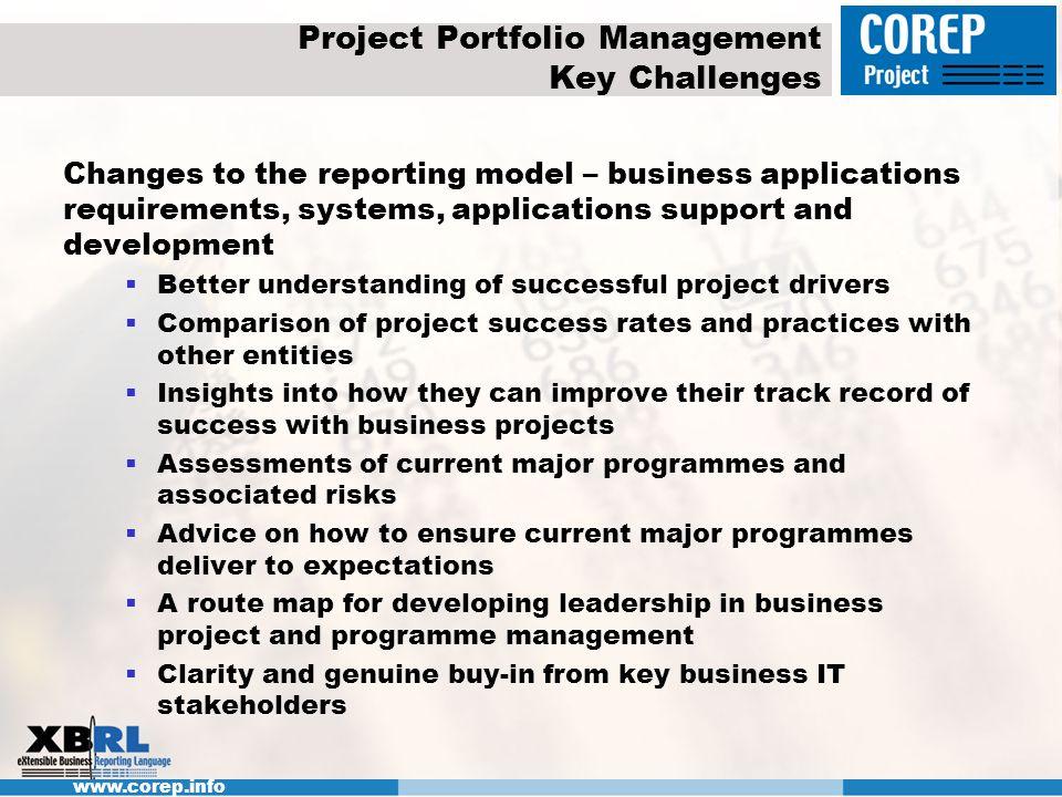 Project Portfolio Management Key Challenges