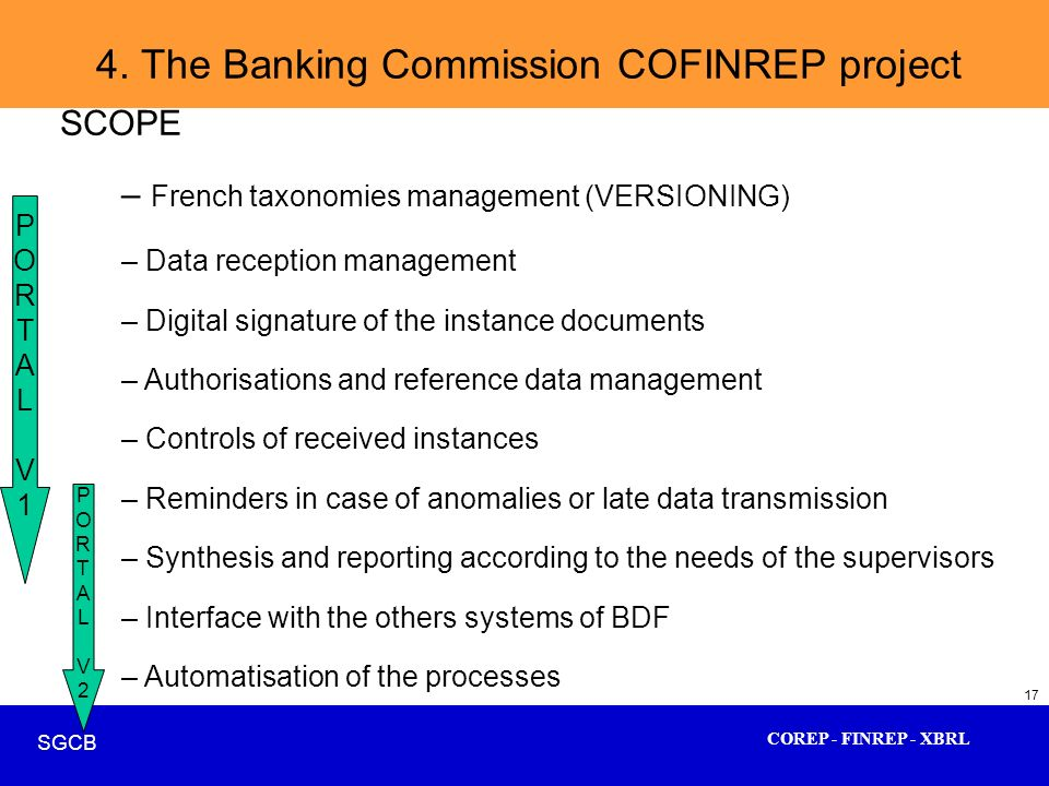 4. The Banking Commission COFINREP project