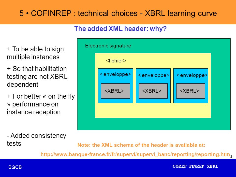 5 • COFINREP : technical choices - XBRL learning curve