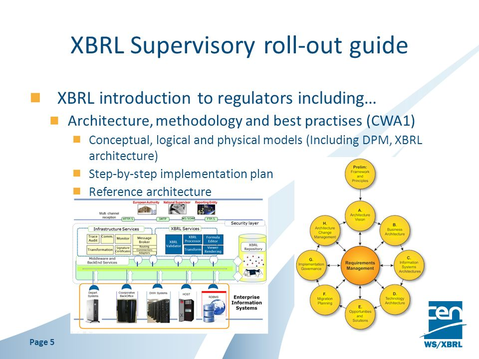 XBRL Supervisory roll-out guide
