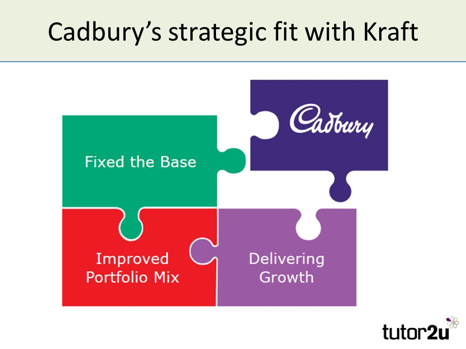 market research proposal cadbury Cadbury research 10,714 views share like download survivor sidharrth, working at friends to chat follow published on nov 21, 2011 its about india's leading.