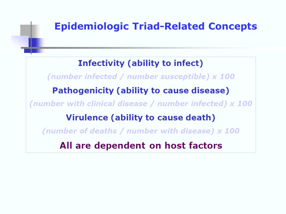 Epidemiologic Triad-Related Concepts