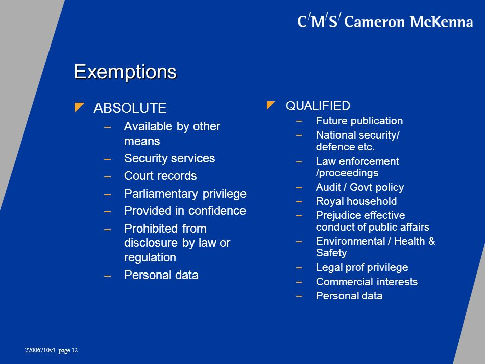 Exemptions ABSOLUTE QUALIFIED Available by other means