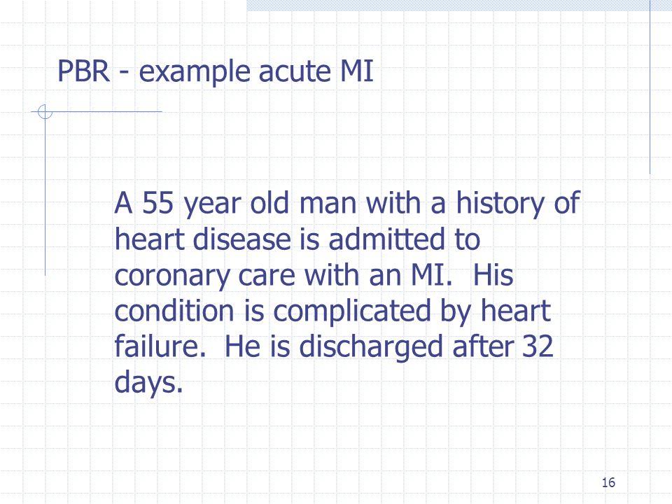 PBR - example acute MI