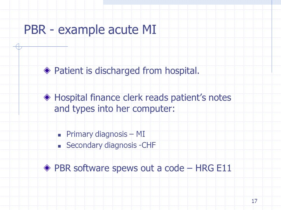 PBR - example acute MI Patient is discharged from hospital.