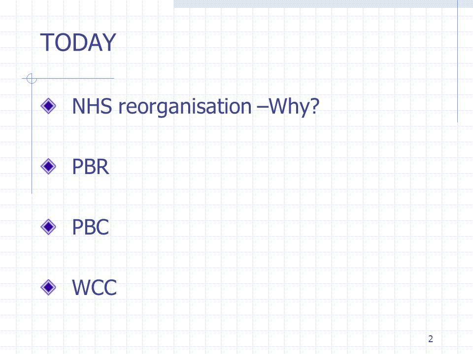TODAY NHS reorganisation –Why PBR PBC WCC