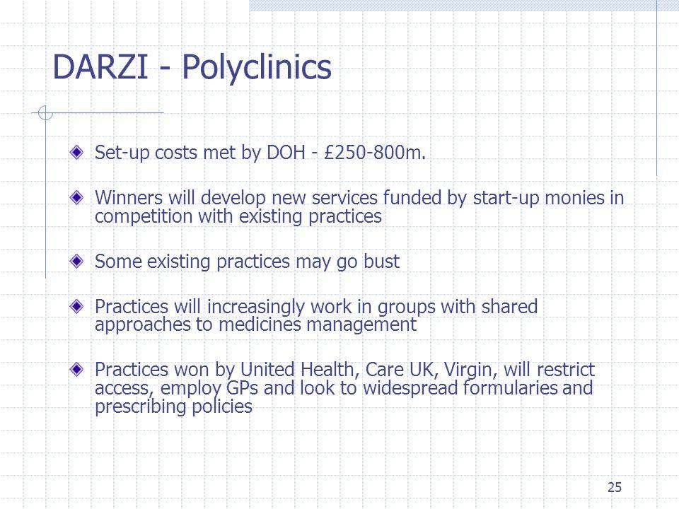 DARZI - Polyclinics Set-up costs met by DOH - £250-800m.