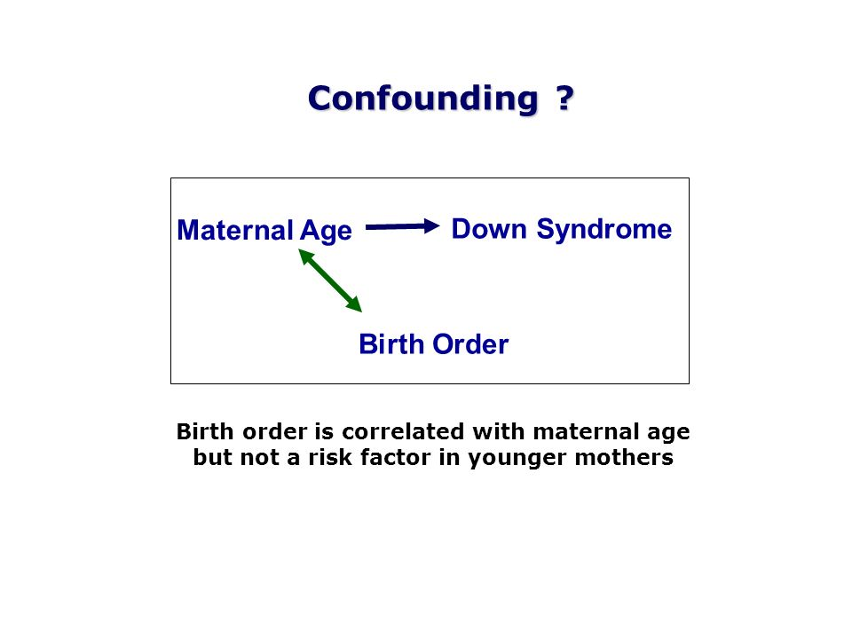 Confounding Maternal Age Down Syndrome Birth Order