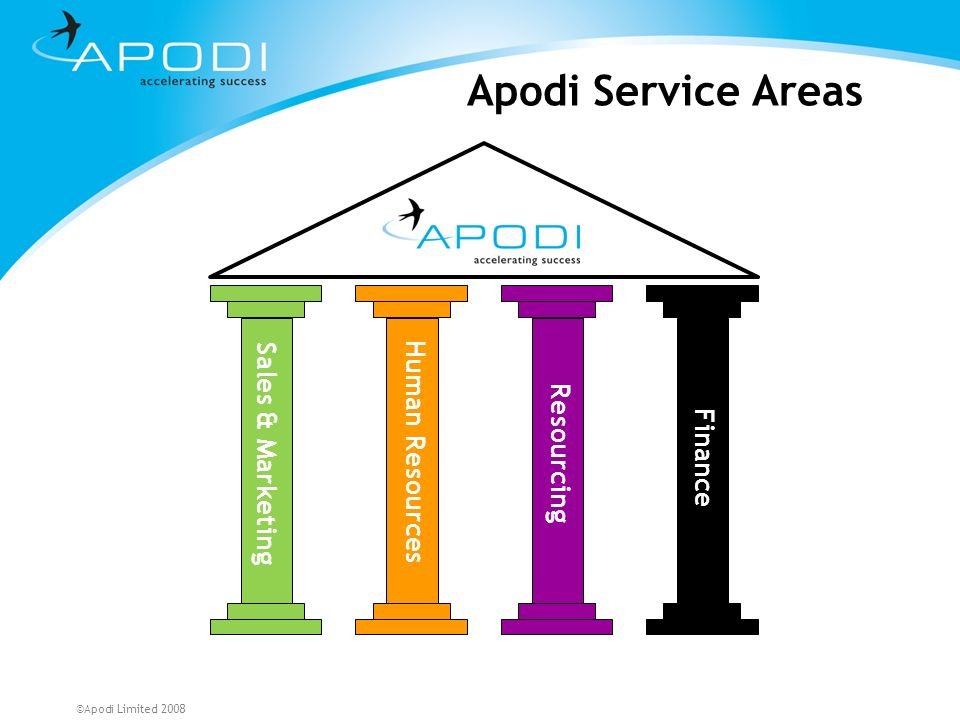 Apodi Service Areas Sales & Marketing Human Resources Resourcing