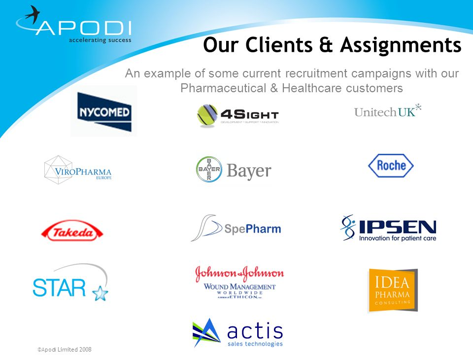 Our Clients & Assignments
