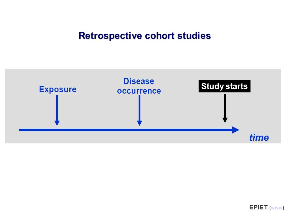 Retrospective cohort studies