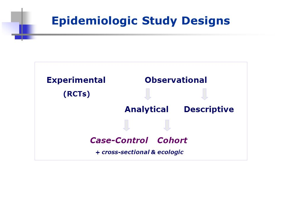 Epidemiologic Study Designs + cross-sectional & ecologic