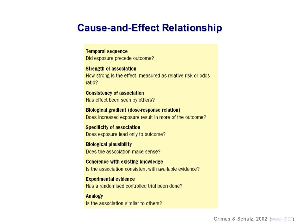 Cause-and-Effect Relationship