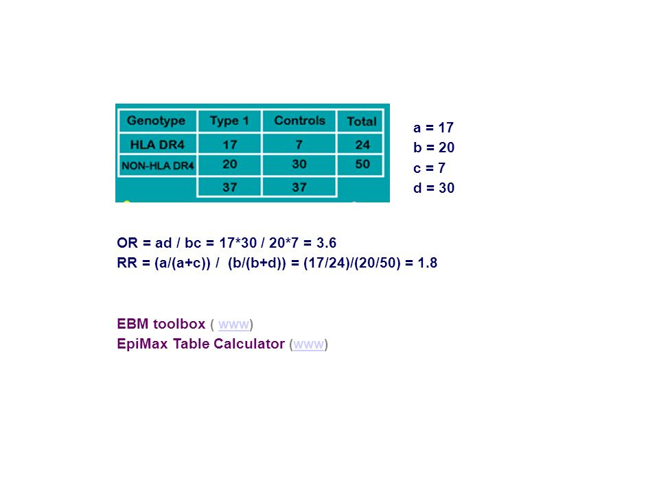 a = 17 b = 20. c = 7. d = 30. OR = ad / bc = 17*30 / 20*7 = 3.6. RR = (a/(a+c)) / (b/(b+d)) = (17/24)/(20/50) = 1.8.