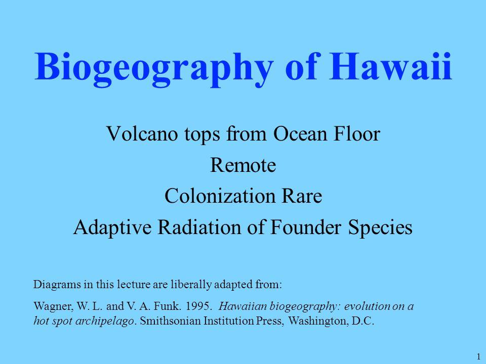 Biogeography of Hawaii