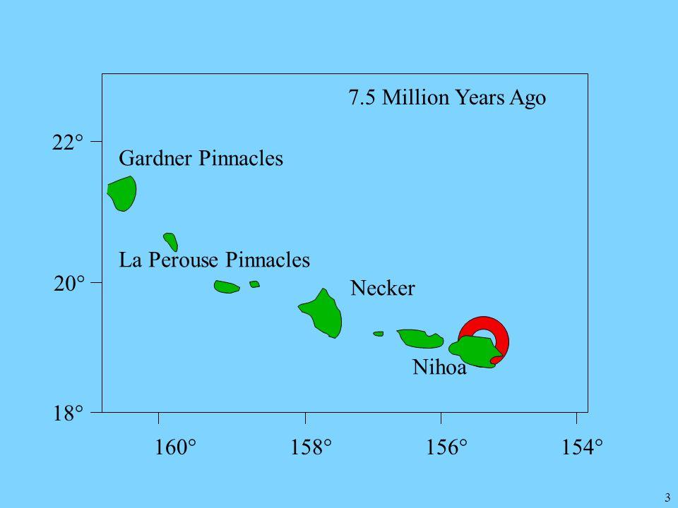 7.5 Million Years Ago 22° Gardner Pinnacles. La Perouse Pinnacles. 20° Necker. Nihoa. 18° 160°