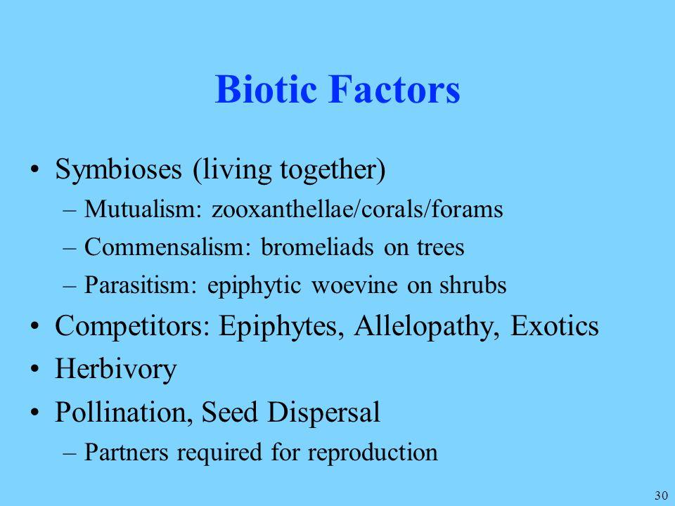 Biotic Factors Symbioses (living together)
