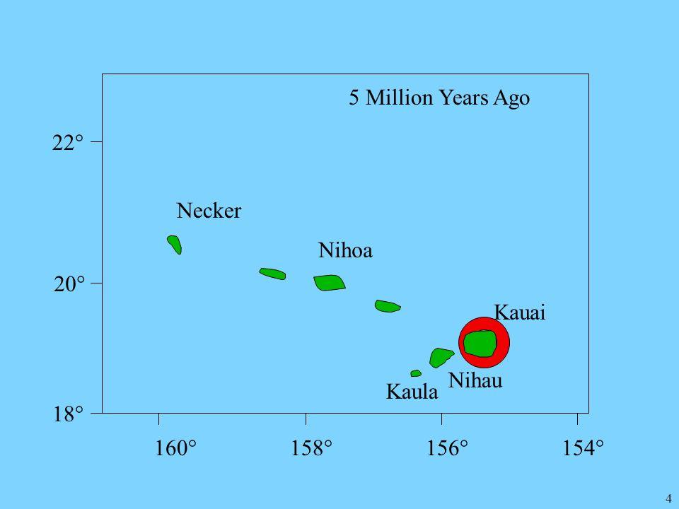 5 Million Years Ago 22° Necker Nihoa 20° Kauai Nihau Kaula 18° 160° 158° 156° 154°