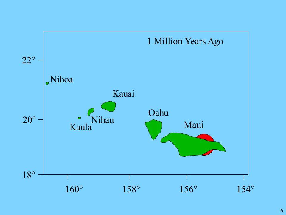 1 Million Years Ago 22° Nihoa Kauai Oahu 20° Nihau Maui Kaula 18° 160° 158° 156° 154°