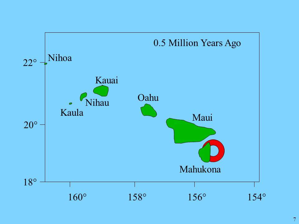 0.5 Million Years Ago Nihoa 22° Kauai Oahu Nihau Kaula Maui 20° Mahukona 18° 160° 158° 156° 154°