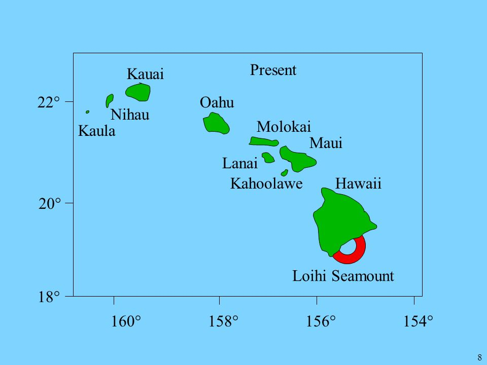 Present Kauai. 22° Oahu. Nihau. Molokai. Kaula. Maui. Lanai. Kahoolawe. Hawaii. 20° Loihi Seamount.