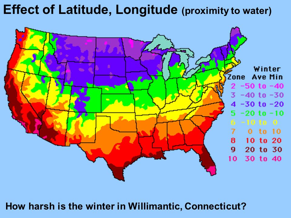Effect of Latitude, Longitude (proximity to water)