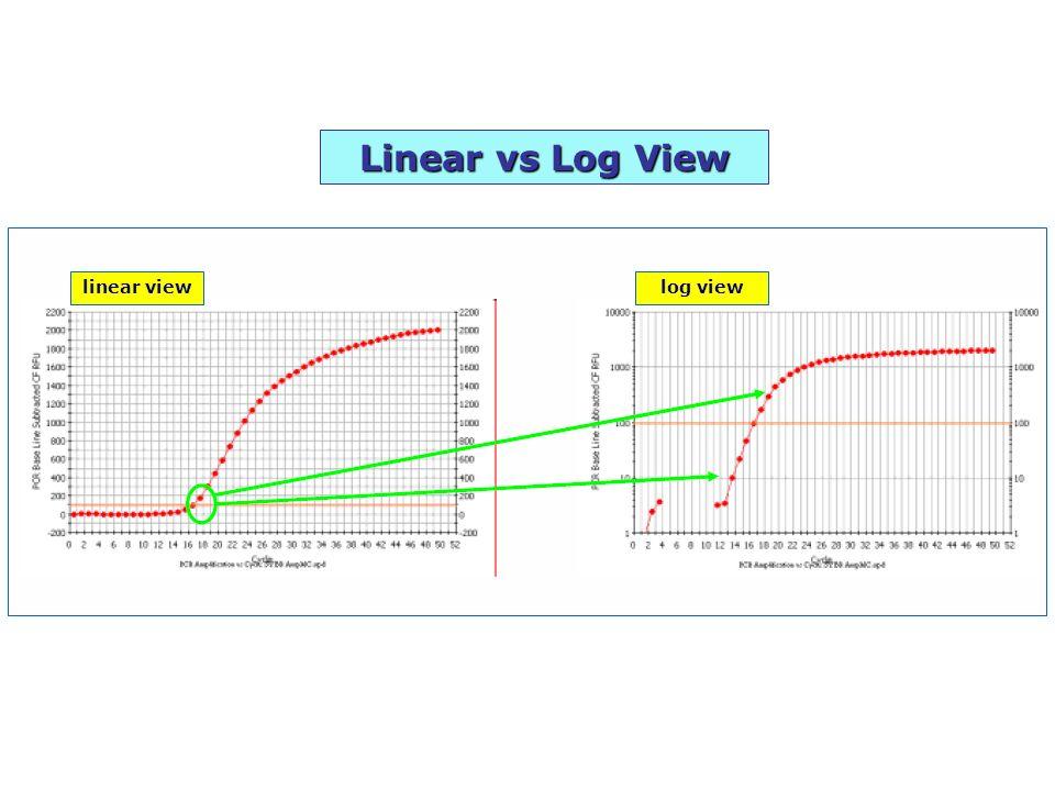Linear vs Log View linear view log view