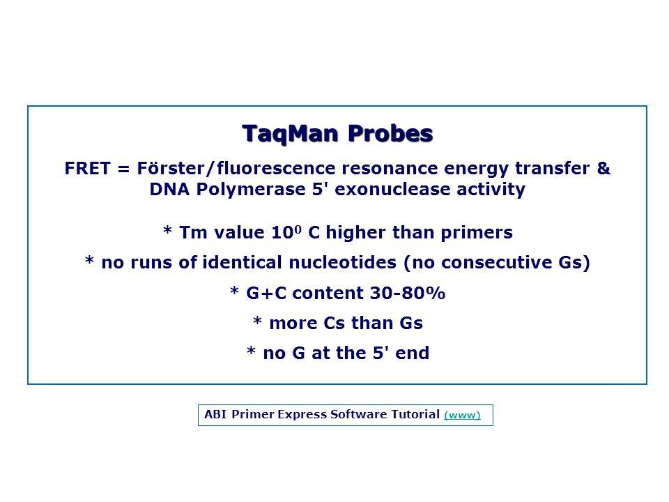 TaqMan Probes FRET = Förster/fluorescence resonance energy transfer &