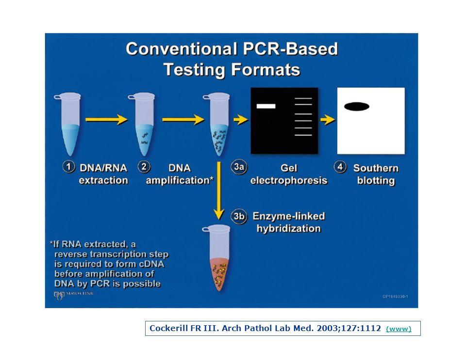 Cockerill FR III. Arch Pathol Lab Med. 2003;127:1112 (www)