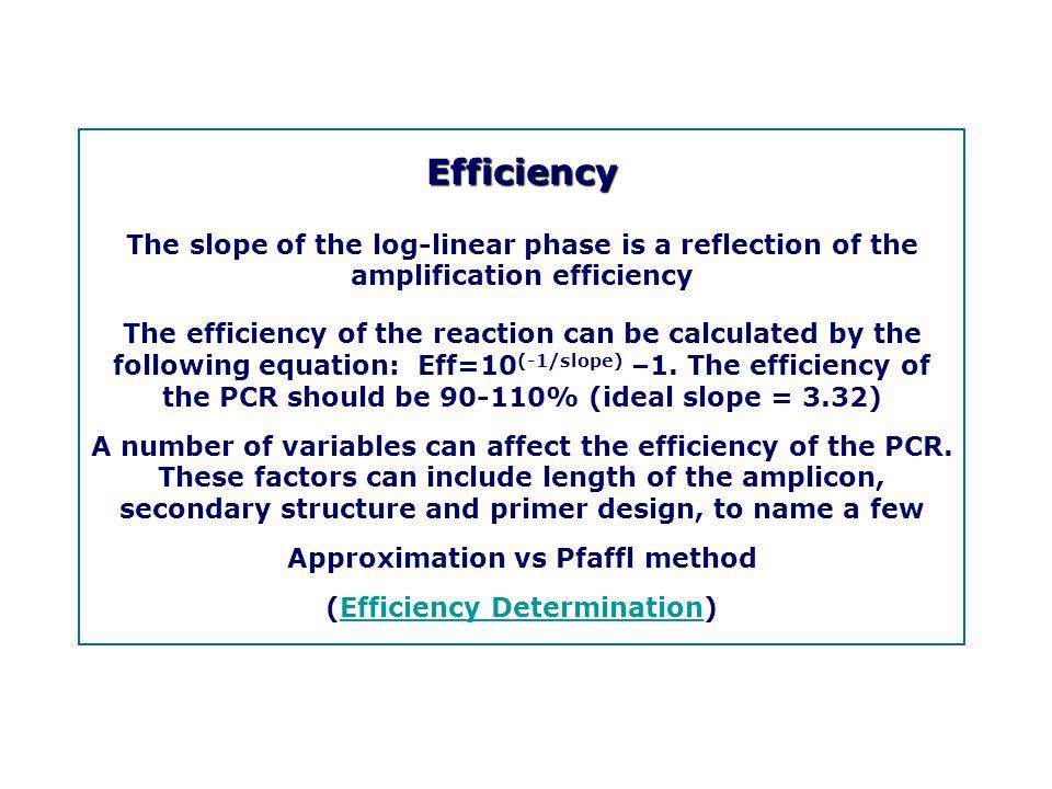 Approximation vs Pfaffl method (Efficiency Determination)
