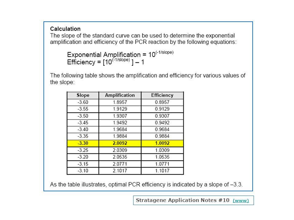 Stratagene Application Notes #10 (www)