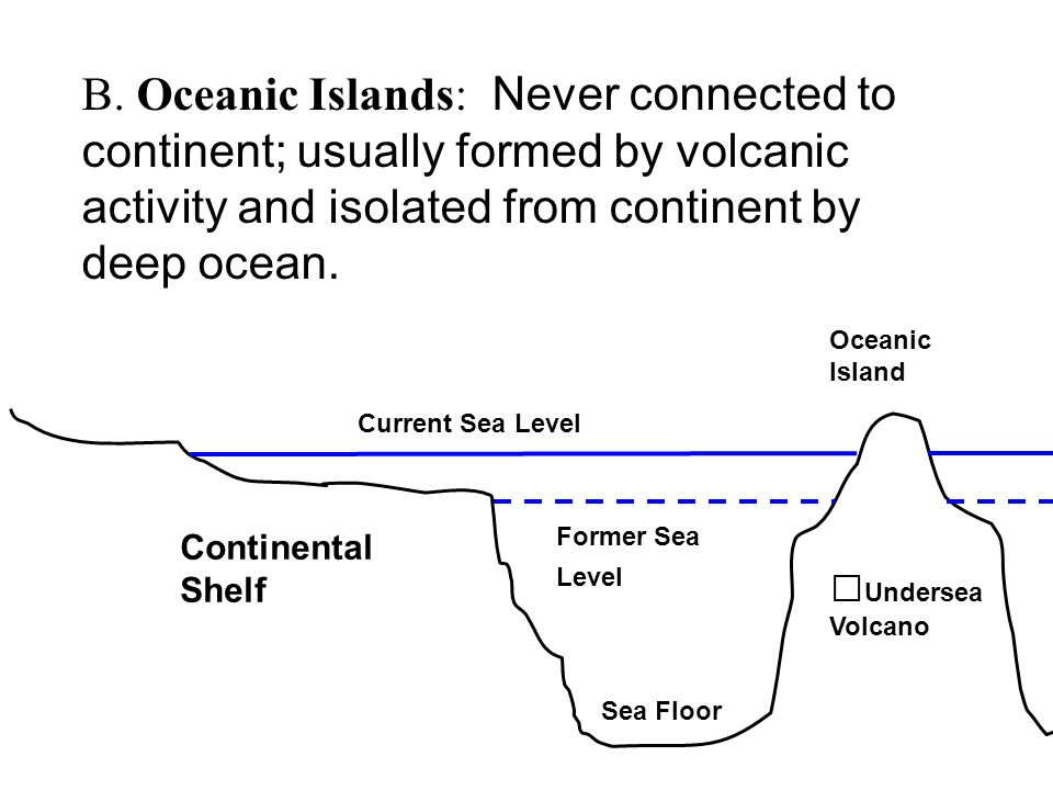B. Oceanic Islands: Never connected to continent; usually formed by volcanic activity and isolated from continent by deep ocean.