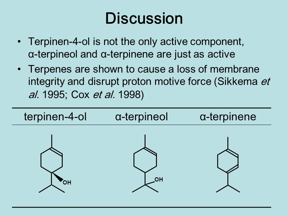 Discussion terpinen-4-ol α-terpineol α-terpinene