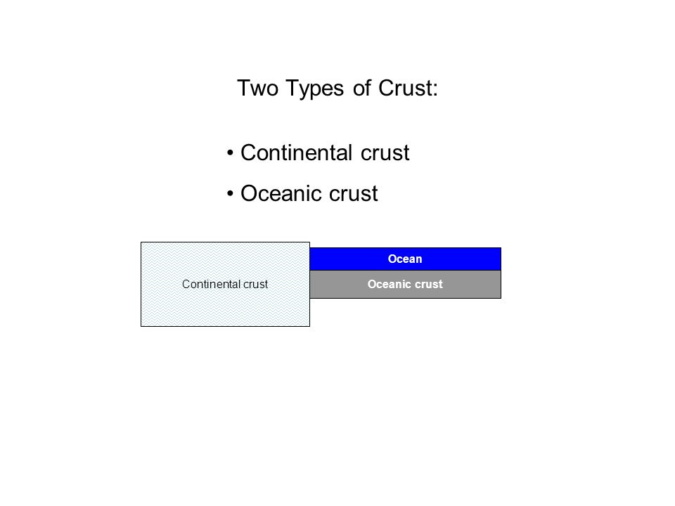 Two Types of Crust: Continental crust Oceanic crust Ocean