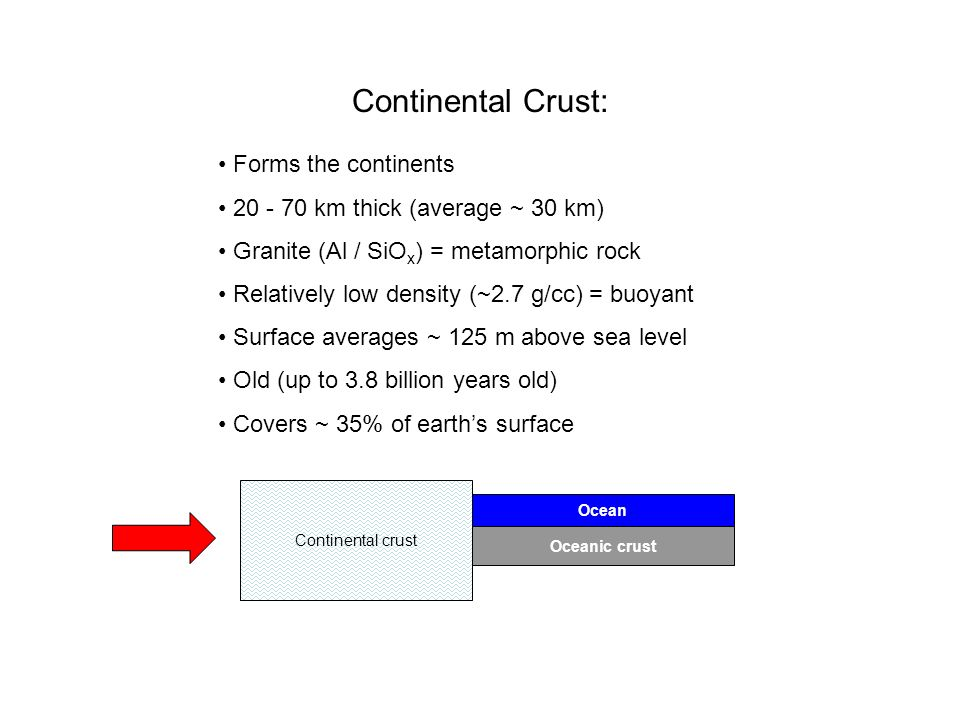 Continental Crust: Forms the continents