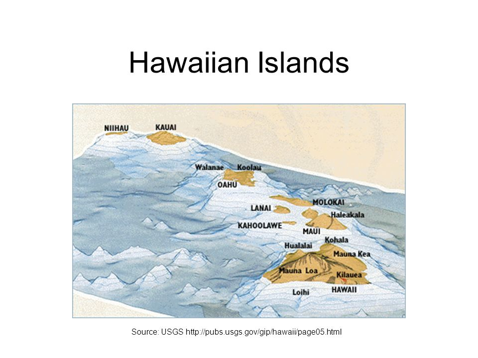 Hawaiian Islands Source: USGS http://pubs.usgs.gov/gip/hawaii/page05.html