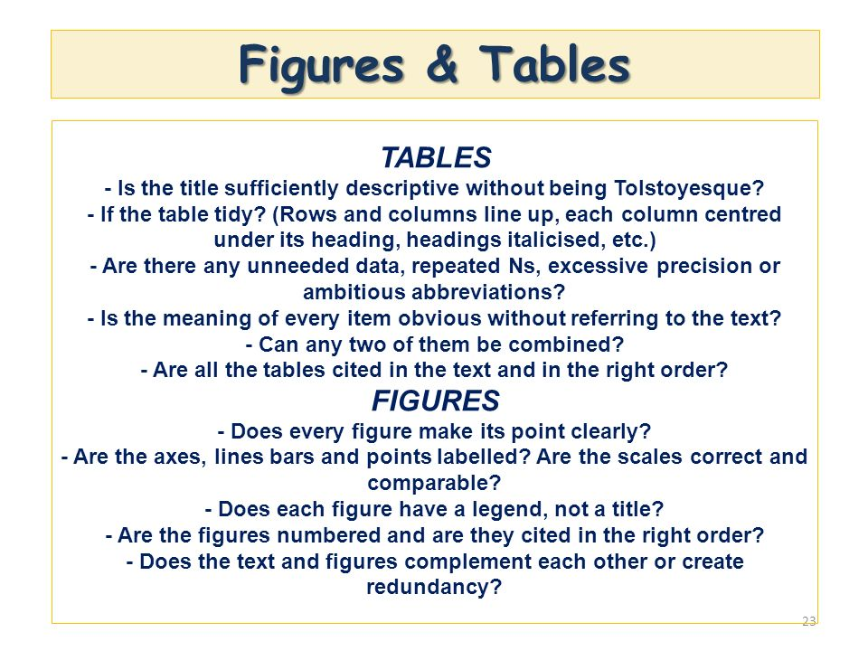 Figures & Tables TABLES FIGURES